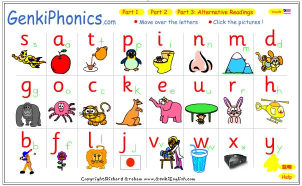 Animales Que Comienzan Con La N En Ingles