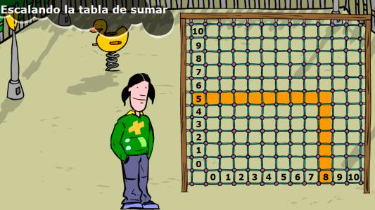 PRACTICA LA TABLA DE SUMAR.